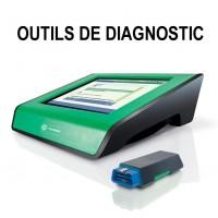Outils de diagnostic
